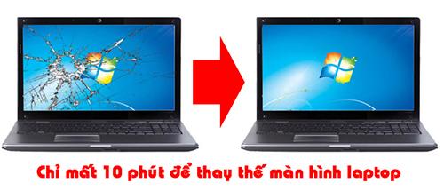 Nguyên nhân nào khiến màn hình laptop Dell hư hỏng?